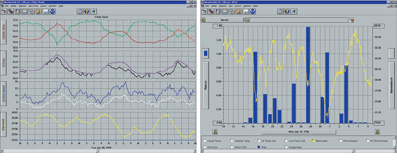 weatherlink_graph